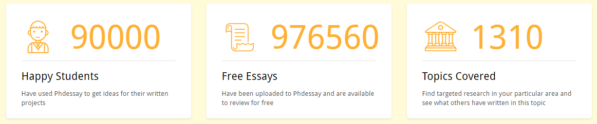 Synthesis Essay Tips It Seems Strange That A Professional Custom Writing Company As Phdessaycom  Claims To Be Could Not Avoid So Many Mistakes And Typos Sample English Essay also Essay On Healthy Living Find The Best Online Writing Service Read Our Phdessaycom Review Essays About High School