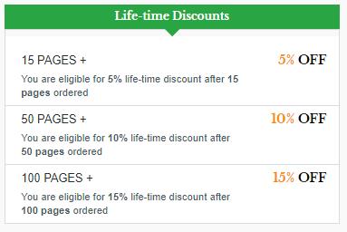 Grabmyessay.com discounts