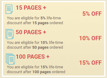 PremierEssay.com discount