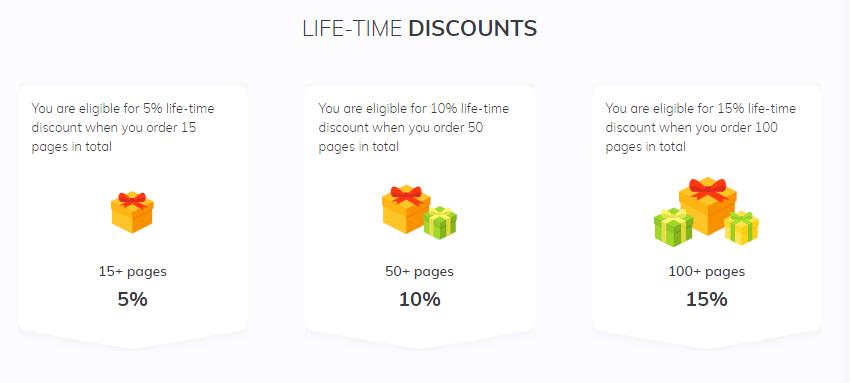 ukwritings_discounts