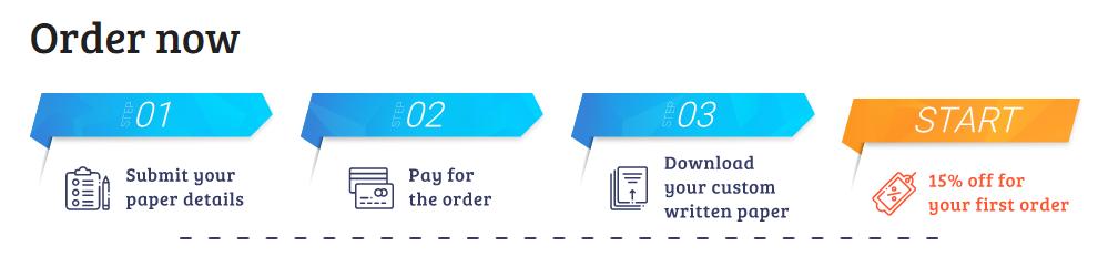 order_essaysservice